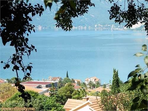 Development Land Risan, Montenegro