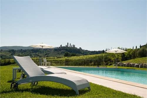 Condo, Italy
